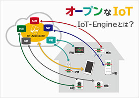 IoT-Engine